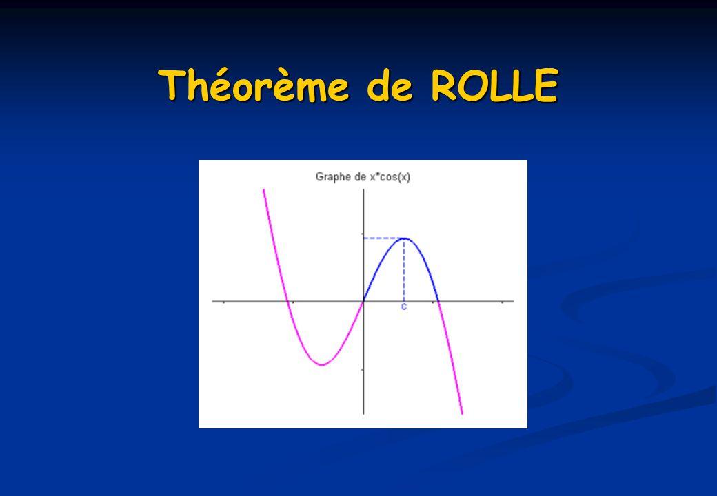 Théorème de ROLLE