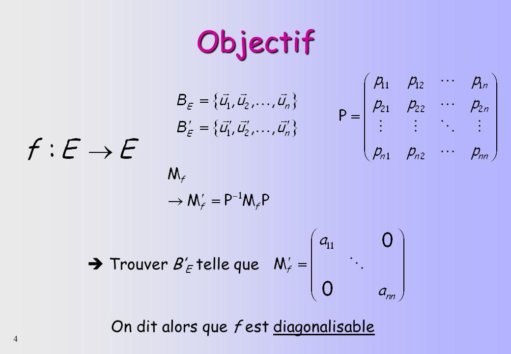Objectif  Trouver B'E telle que On dit alors que f est diagonalisable