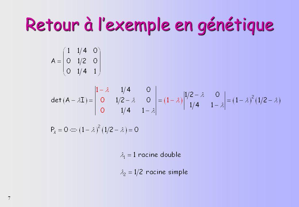 Retour à l'exemple en génétique