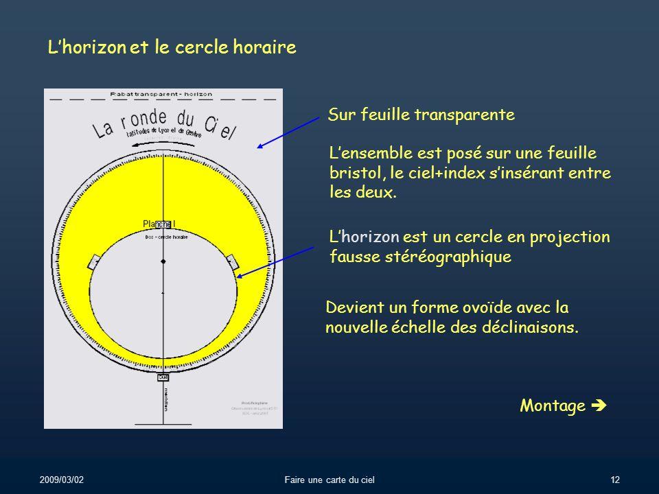 L'horizon et le cercle horaire