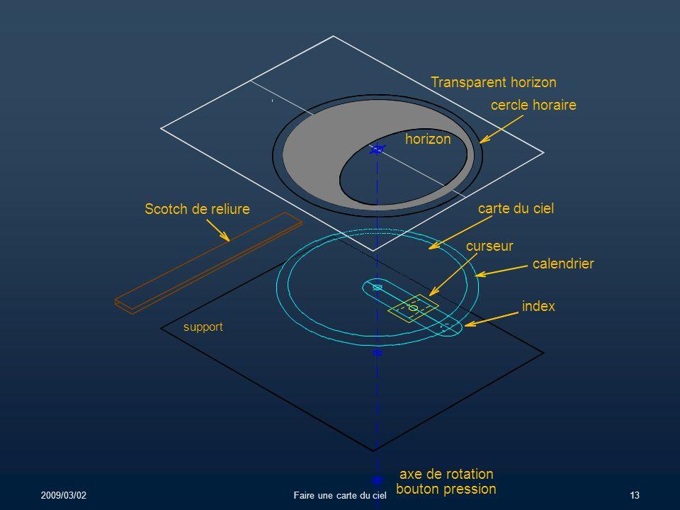 Transparent horizon axe de rotation bouton pression cercle horaire