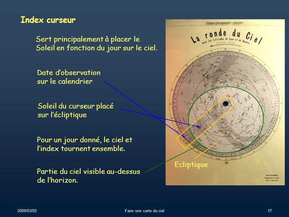 Index curseur Sert principalement à placer le Soleil en fonction du jour sur le ciel. Date d'observation.