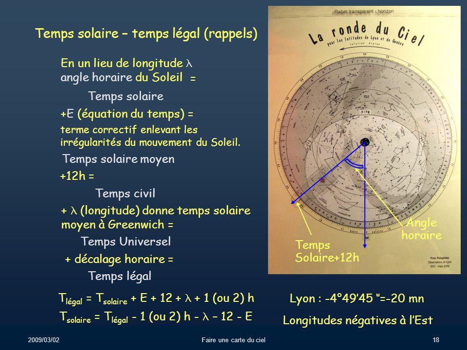 Temps solaire – temps légal (rappels)