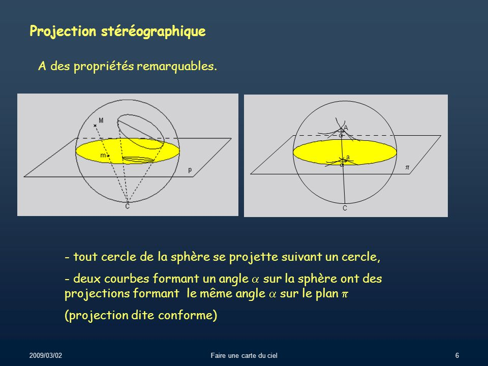 Projection stéréographique