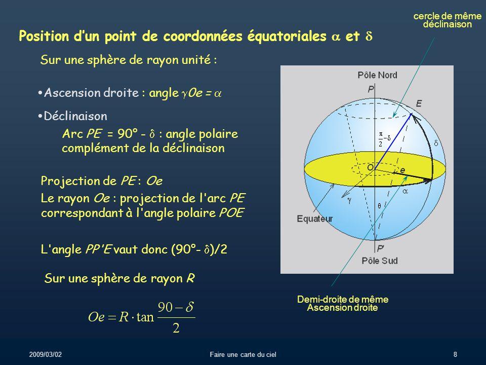 Position d'un point de coordonnées équatoriales a et d