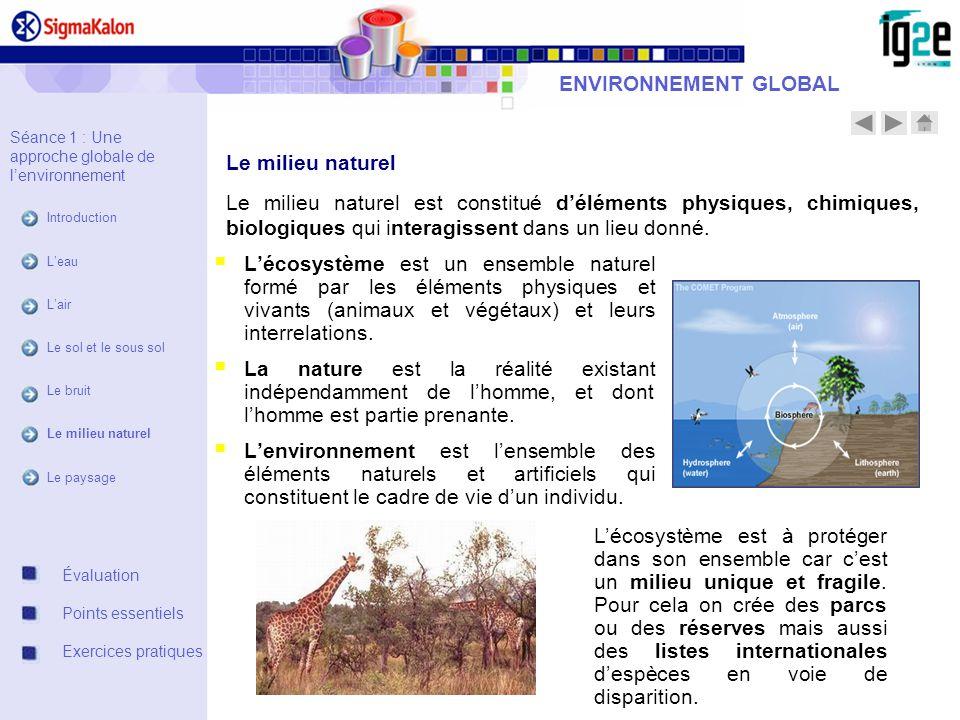 ENVIRONNEMENT GLOBAL Le milieu naturel