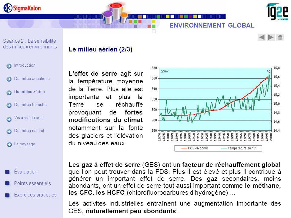 ENVIRONNEMENT GLOBAL Le milieu aérien (2/3)