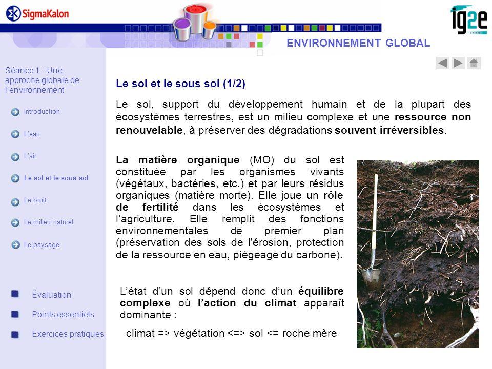 climat => végétation <=> sol <= roche mère