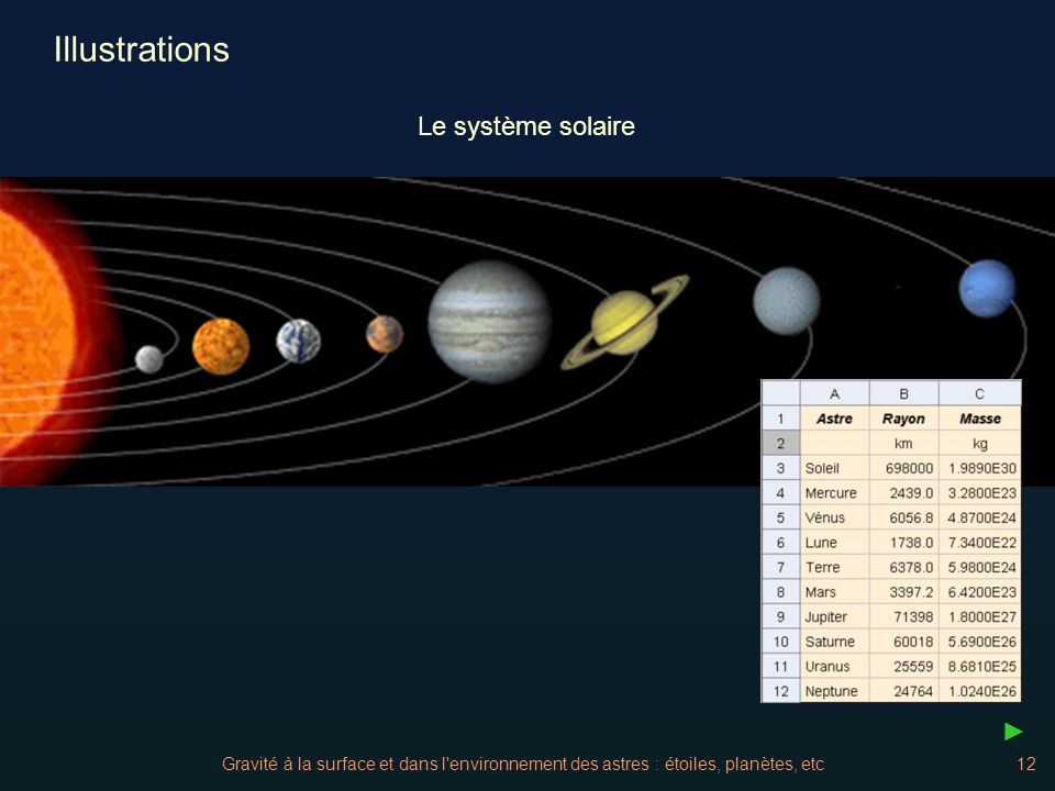 Illustrations Le système solaire ►