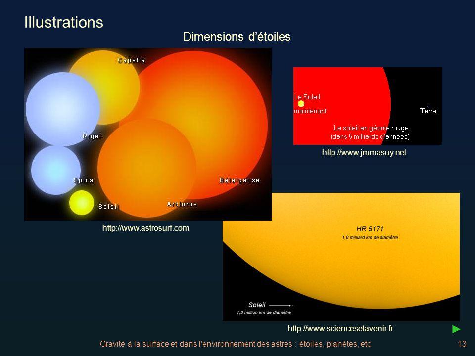 Illustrations Dimensions d'étoiles ► http://www.jmmasuy.net