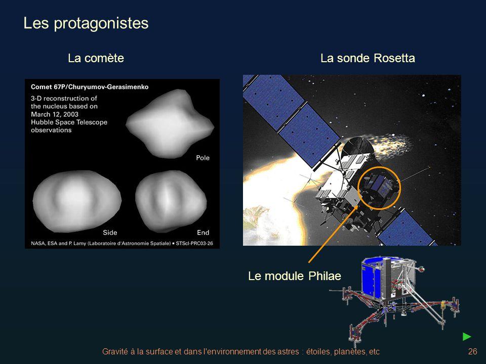 Les protagonistes La comète La sonde Rosetta Le module Philae ►