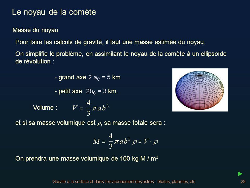 Le noyau de la comète Masse du noyau