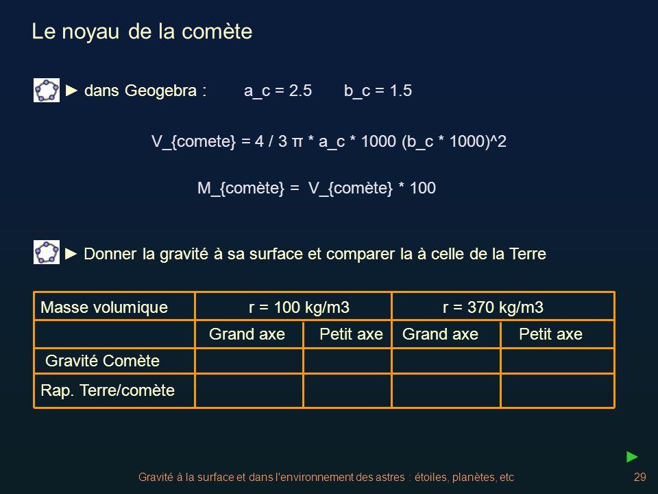 V_{comete} = 4 / 3 π * a_c * 1000 (b_c * 1000)^2