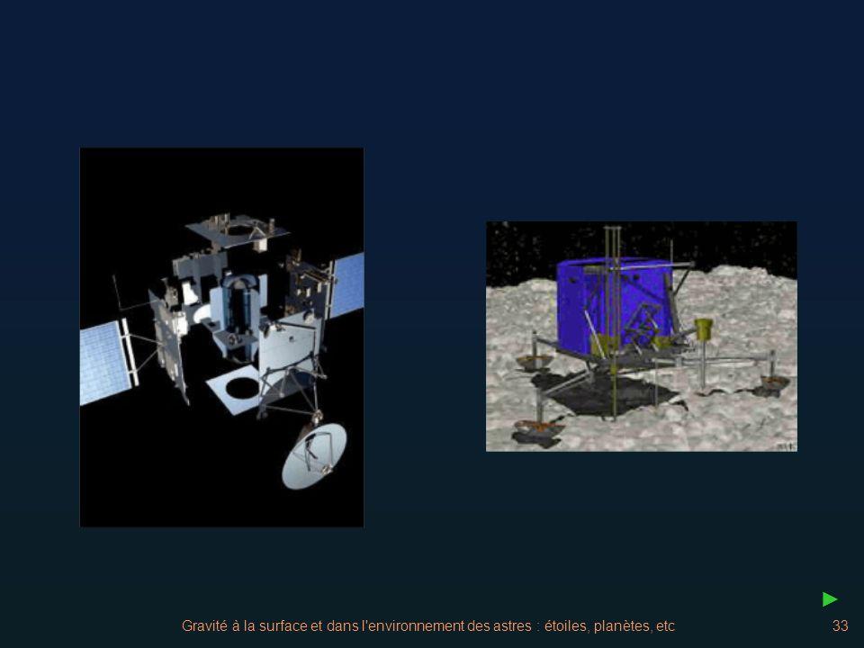 ► Gravité à la surface et dans l environnement des astres : étoiles, planètes, etc
