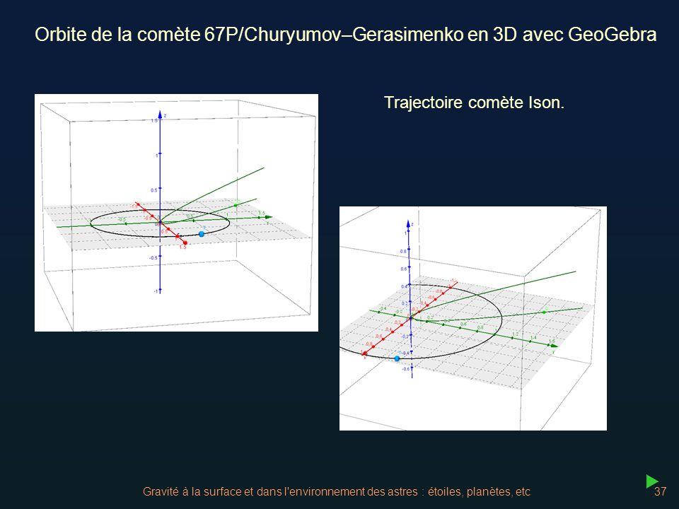Orbite de la comète 67P/Churyumov–Gerasimenko en 3D avec GeoGebra