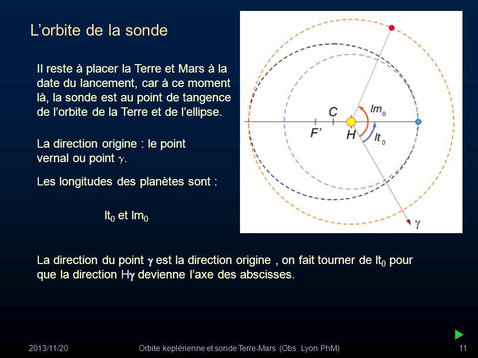 Orbite keplérienne et sonde Terre-Mars (Obs. Lyon PhM)