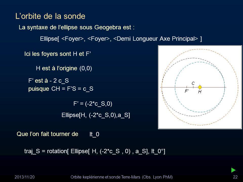 L'orbite de la sonde La syntaxe de l'ellipse sous Geogebra est :