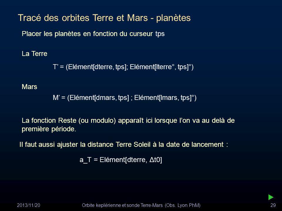 Tracé des orbites Terre et Mars - planètes
