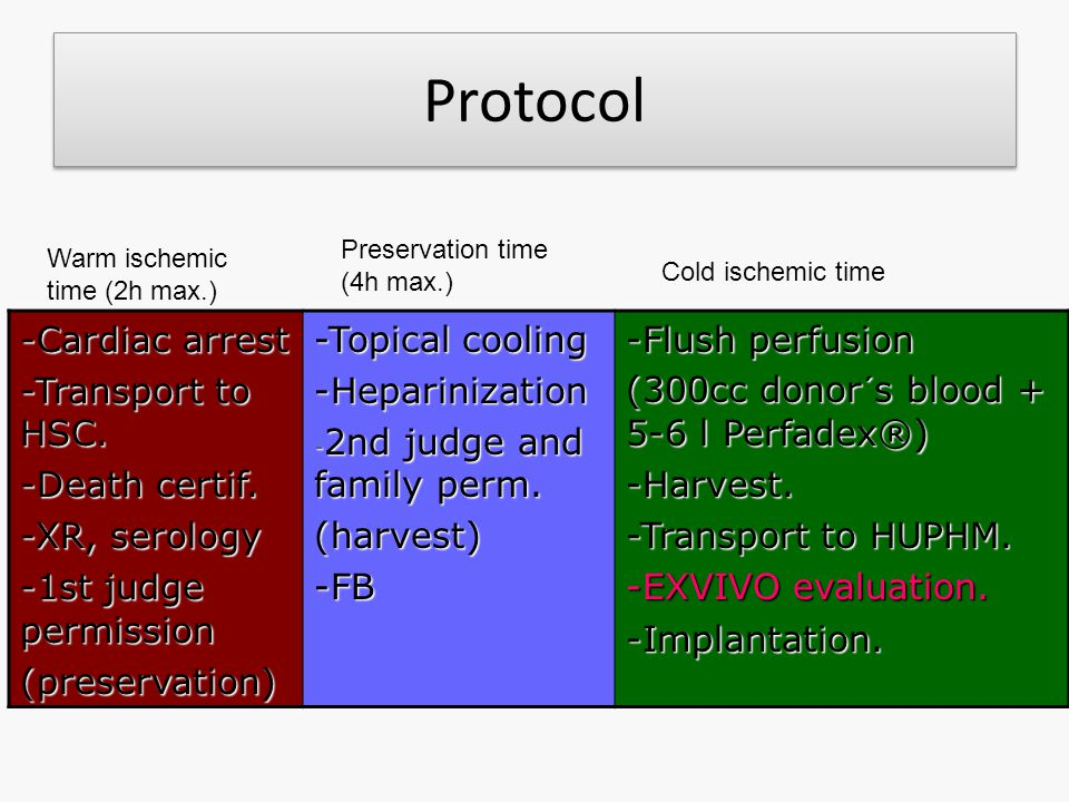 Protocol -Cardiac arrest -Transport to HSC. -Death certif.