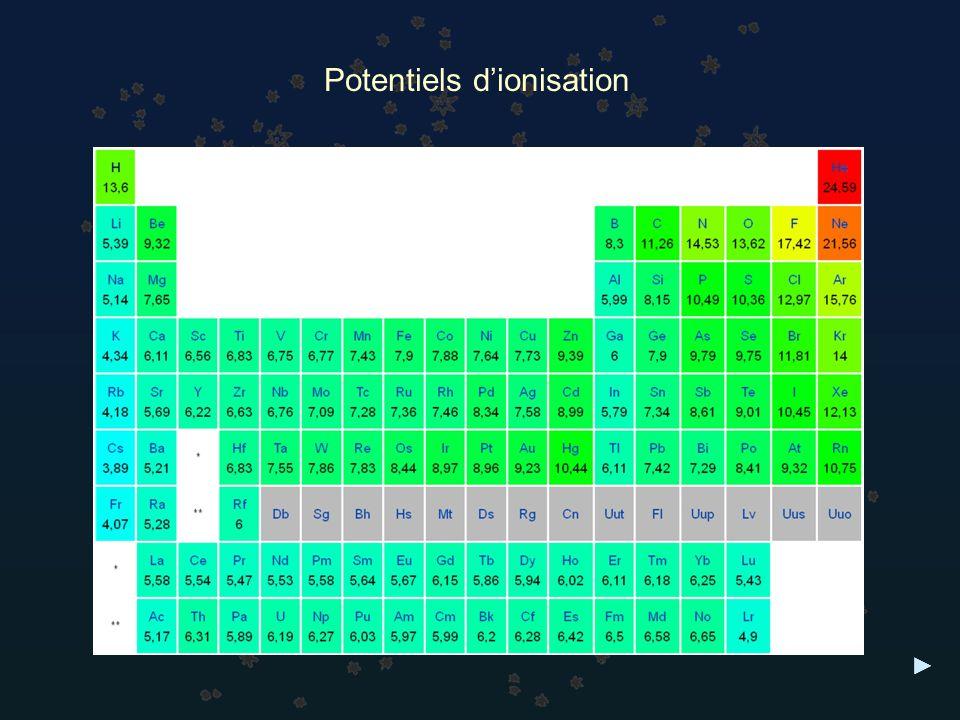 Potentiels d'ionisation