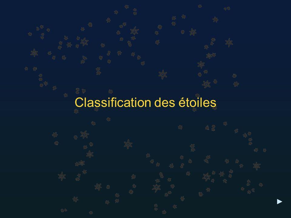 Classification des étoiles