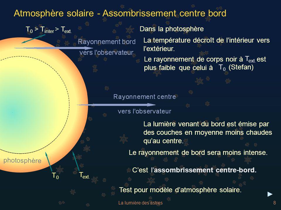 Atmosphère solaire - Assombrissement centre bord