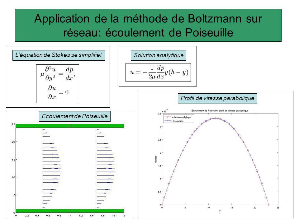 Application de la méthode de Boltzmann sur réseau: écoulement de Poiseuille