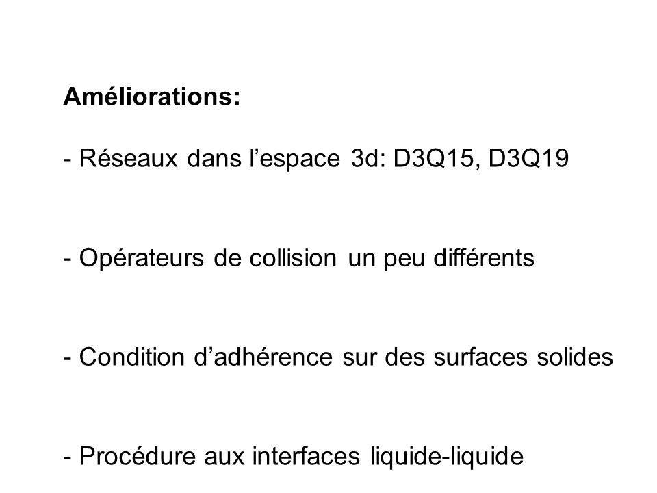 Améliorations: - Réseaux dans l'espace 3d: D3Q15, D3Q19. - Opérateurs de collision un peu différents.