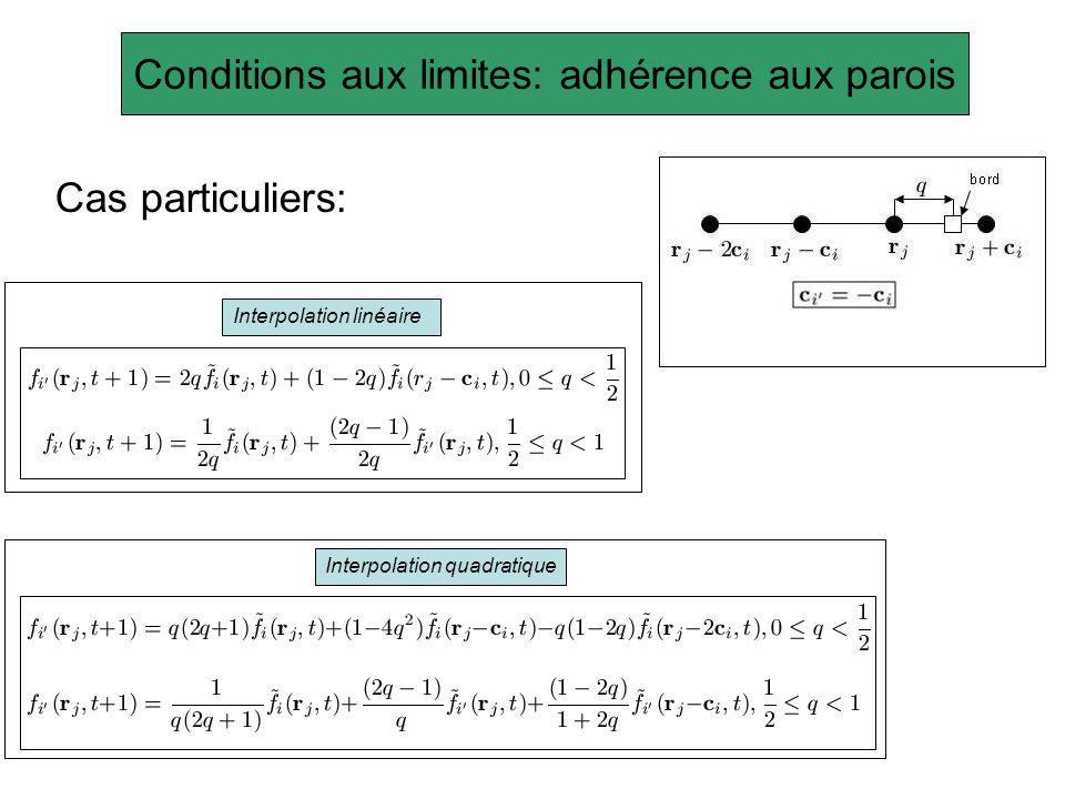 Conditions aux limites: adhérence aux parois