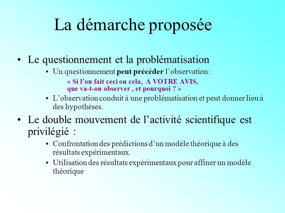 La démarche proposée Le questionnement et la problématisation