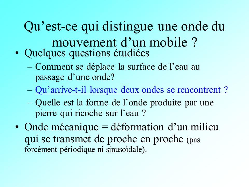 Qu'est-ce qui distingue une onde du mouvement d'un mobile