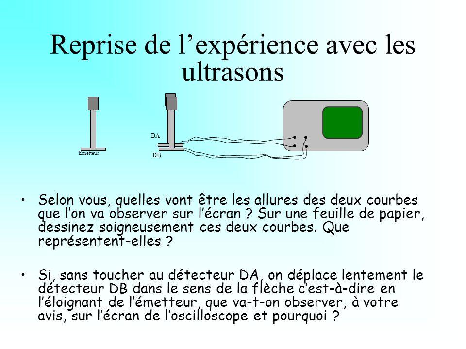 Reprise de l'expérience avec les ultrasons