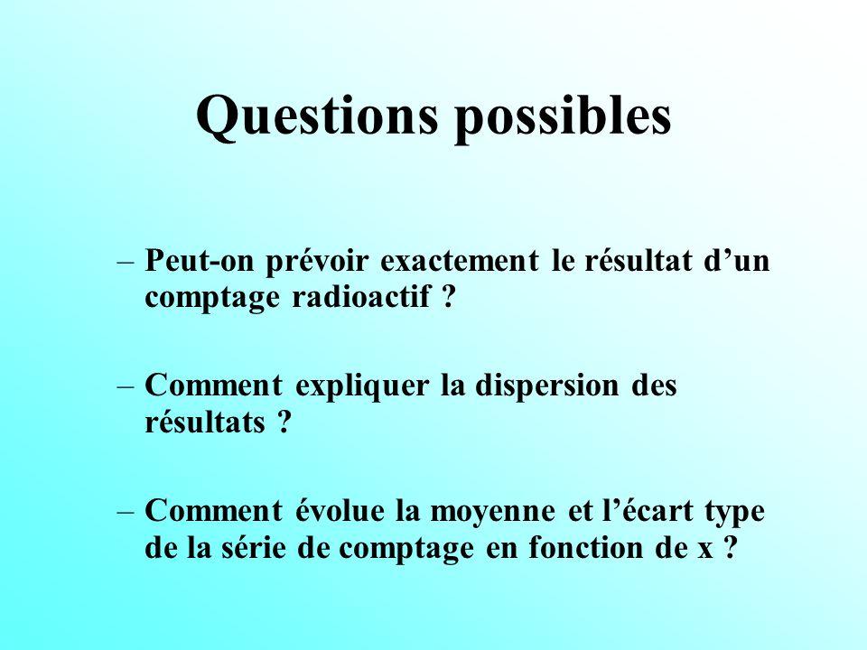 Questions possibles Peut-on prévoir exactement le résultat d'un comptage radioactif Comment expliquer la dispersion des résultats