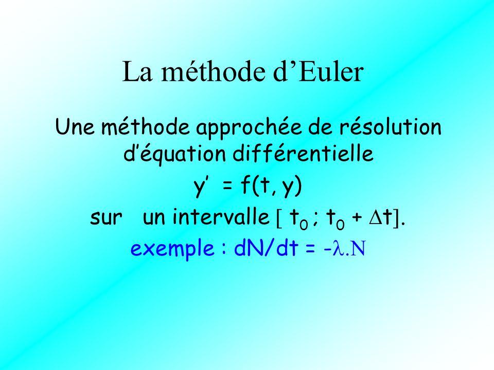 La méthode d'Euler Une méthode approchée de résolution d'équation différentielle. y' = f(t, y) sur un intervalle  t0 ; t0 + t.