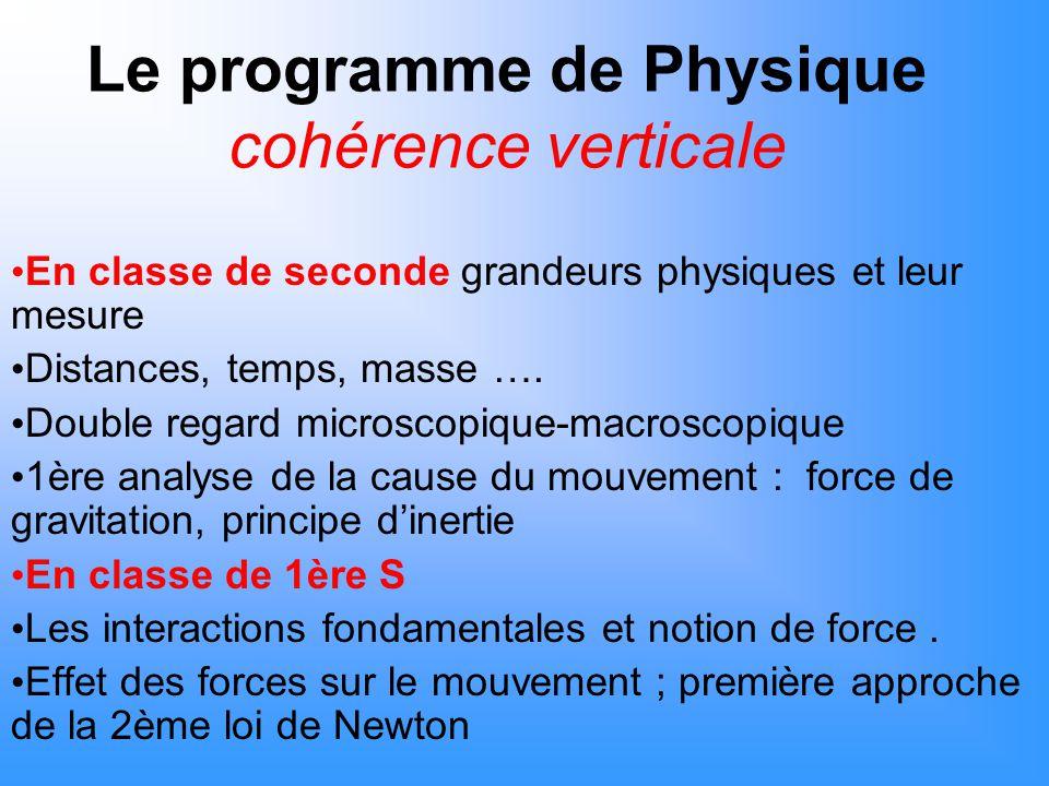 Le programme de Physique cohérence verticale