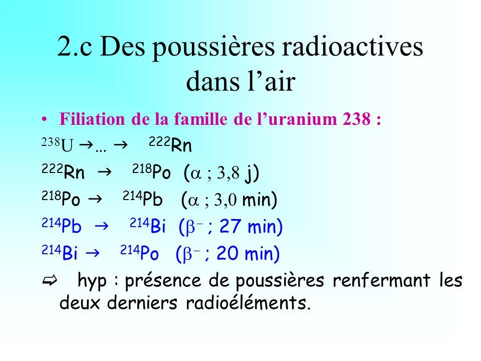 2.c Des poussières radioactives dans l'air