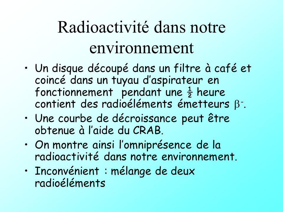 Radioactivité dans notre environnement