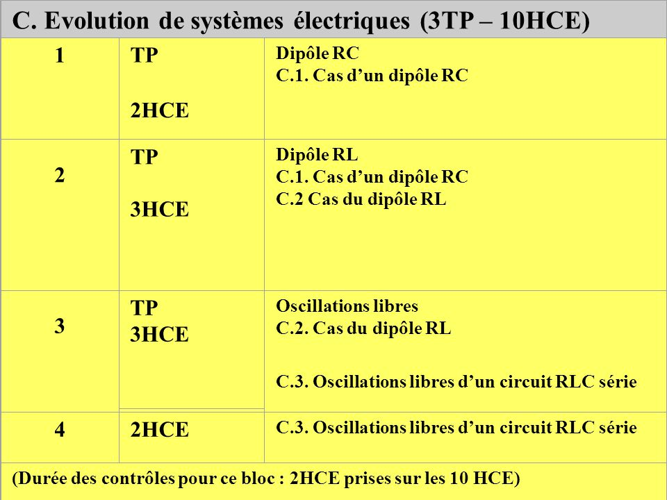 C. Evolution de systèmes électriques (3TP – 10HCE)