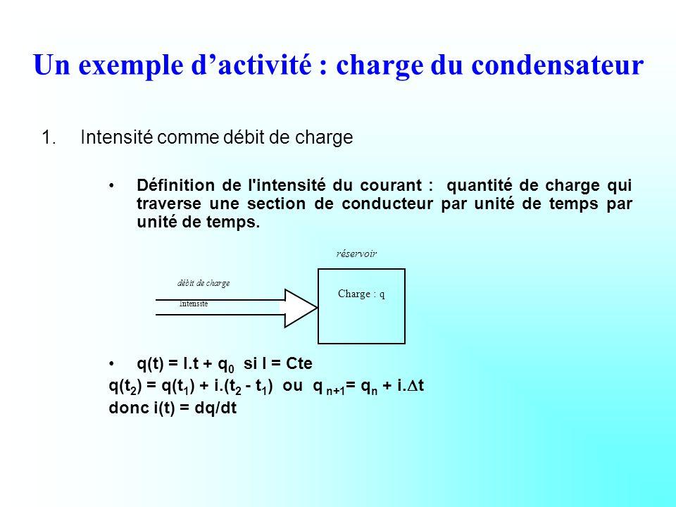 Un exemple d'activité : charge du condensateur