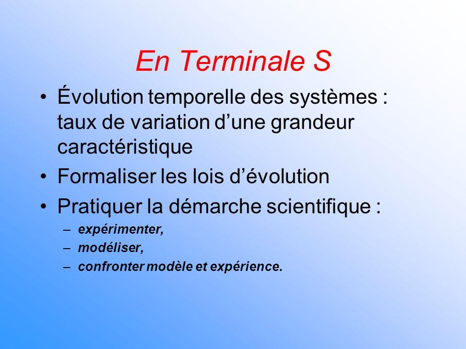 En Terminale S Évolution temporelle des systèmes : taux de variation d'une grandeur caractéristique.