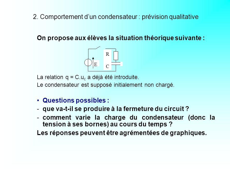2. Comportement d'un condensateur : prévision qualitative
