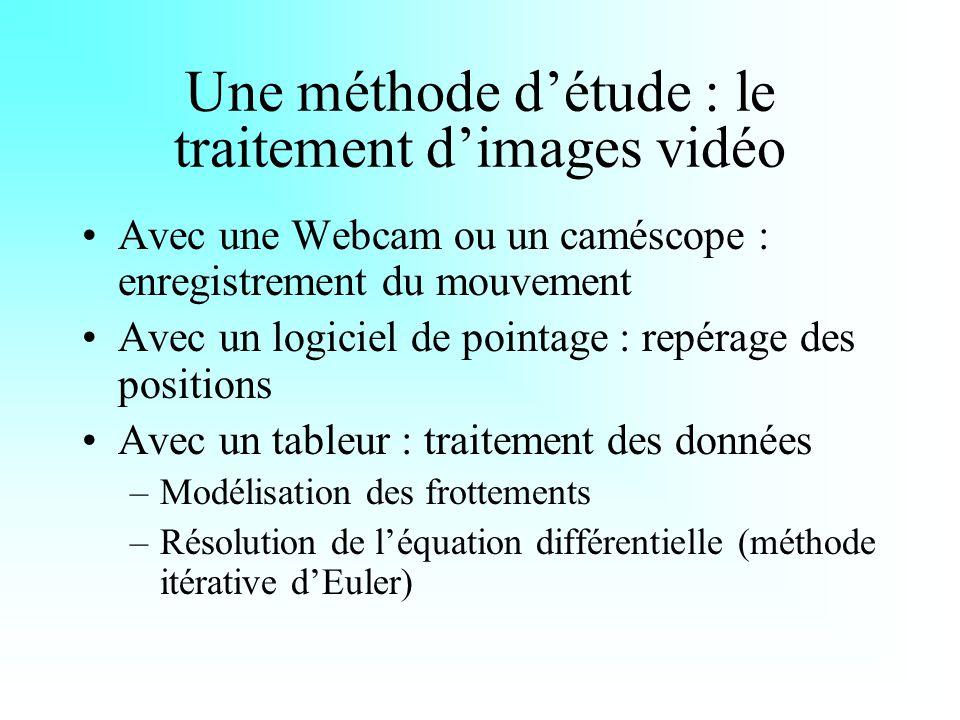Une méthode d'étude : le traitement d'images vidéo