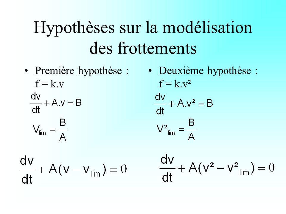 Hypothèses sur la modélisation des frottements