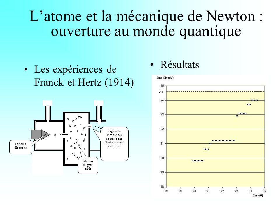 L'atome et la mécanique de Newton : ouverture au monde quantique