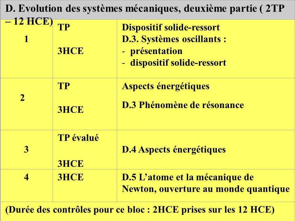 D. Evolution des systèmes mécaniques, deuxième partie ( 2TP – 12 HCE)