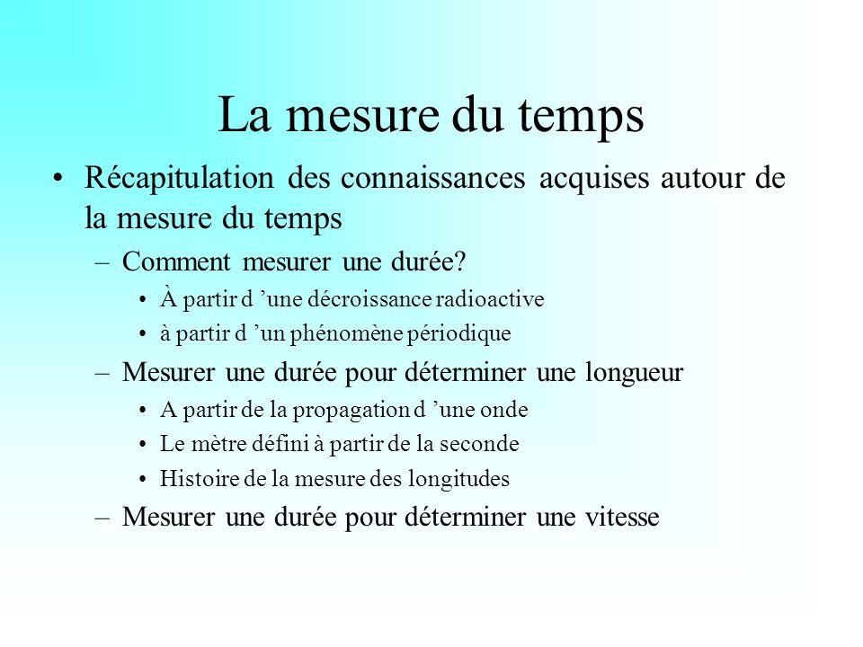 La mesure du temps Récapitulation des connaissances acquises autour de la mesure du temps. Comment mesurer une durée