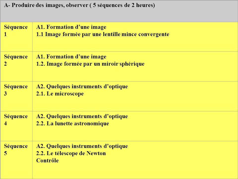 A- Produire des images, observer ( 5 séquences de 2 heures)