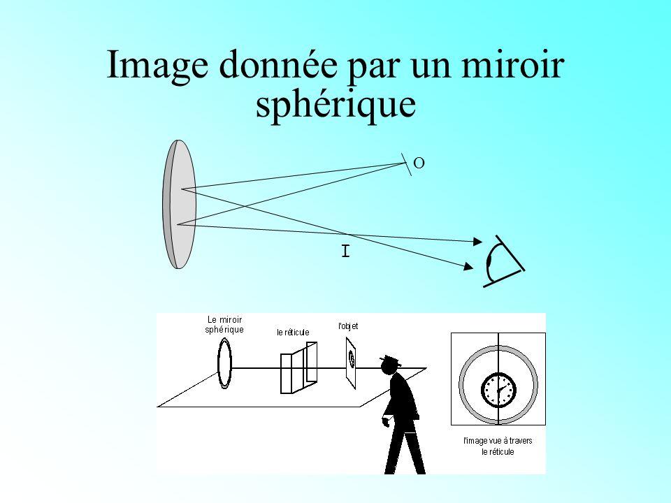 Image donnée par un miroir sphérique