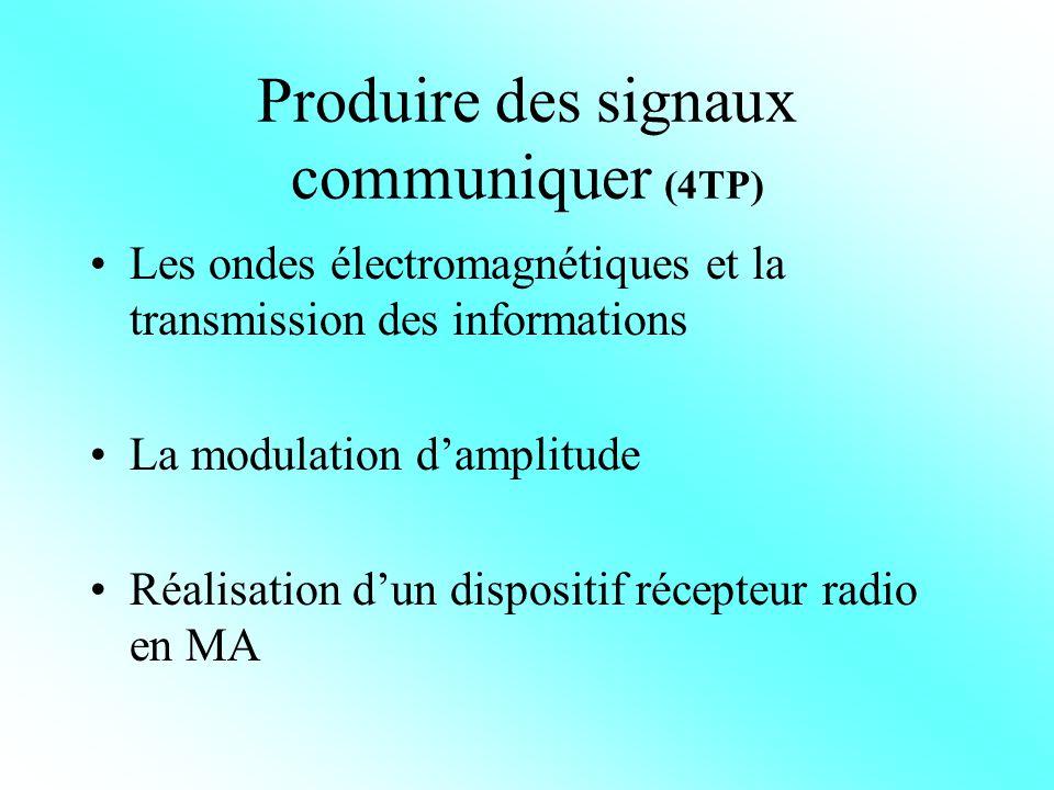 Produire des signaux communiquer (4TP)