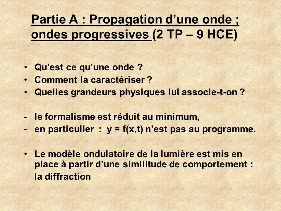 Partie A : Propagation d'une onde ; ondes progressives (2 TP – 9 HCE)